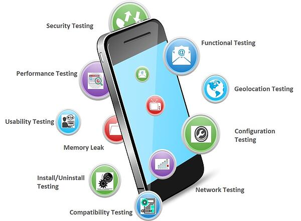 Cloud-based_Mobile_Testing