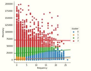 Predictive_Analytics_Image