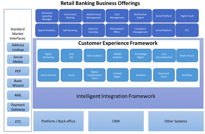 Retail Banking image.png